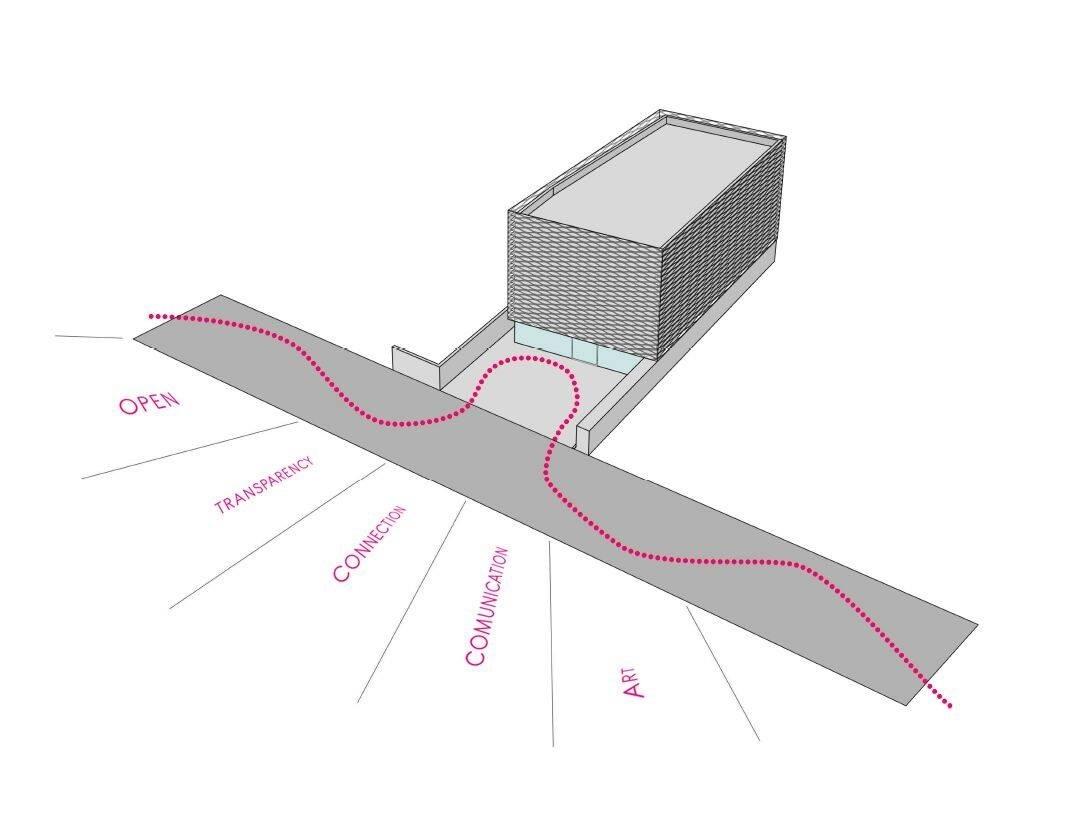 Il Palavoip | L'architettura