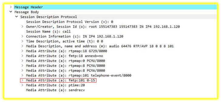 DTMF RFC2833 nell'SDP dell'INVITE